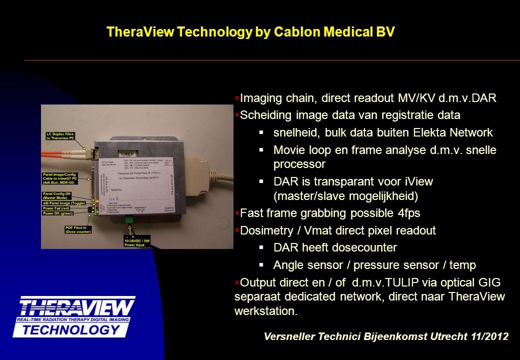 Versneller Technici Bijeenkomst Utrecht 11/2012 TheraView Technology by Cablon Medical BV TULIP TheraView Universal Linac Interface Package Directe gigabit verbinding TCSA scherm (VGA) en TCSA bediening / POF loop naar controller en readout en voeding voor dual DAR (MV /XVI) TCSA - functie terug naar TheraViewNT systeem (i.c.m TULIP) - applicatie aanpassingen dubbele bediening waarvan één hardwired in en buiten treatment room