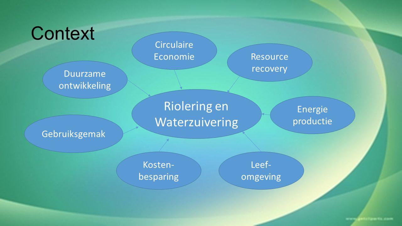 Context Riolering en Waterzuivering Resource recovery Circulaire Economie Leef- omgeving Kosten- besparing Gebruiksgemak Duurzame ontwikkeling Energie productie