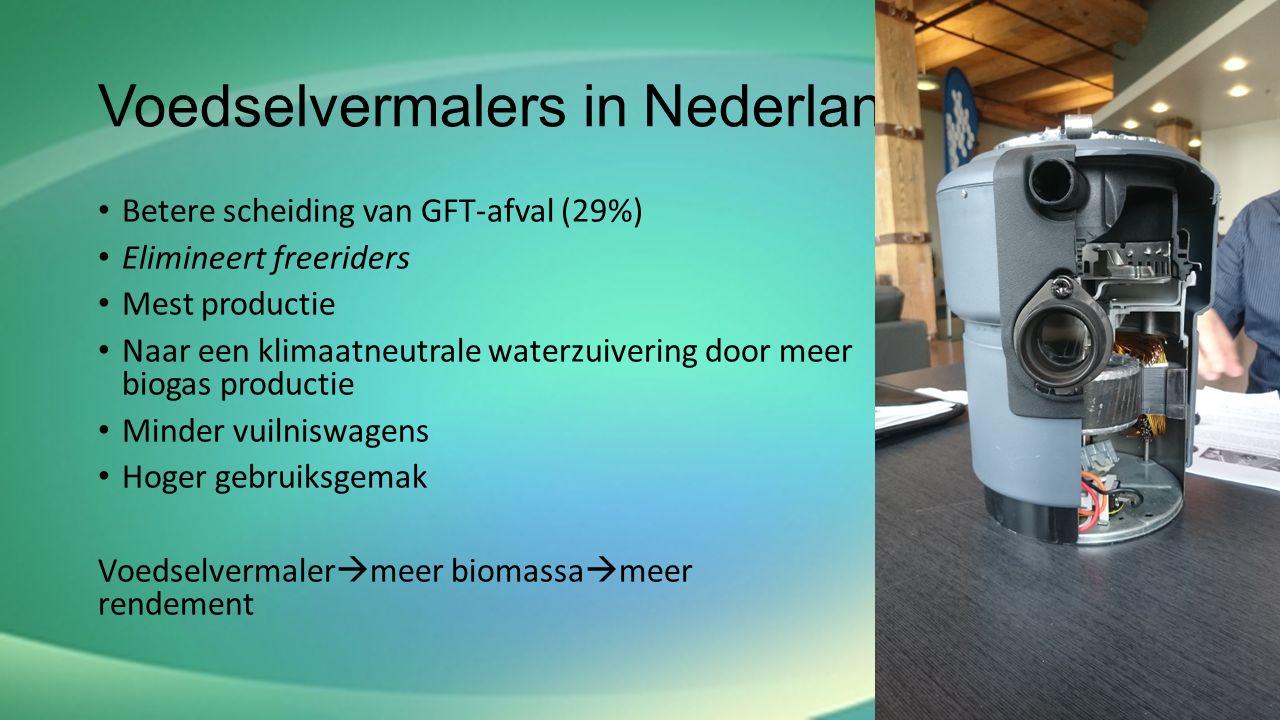 Voedselvermalers in Nederland Betere scheiding van GFT-afval (29%) Elimineert freeriders Mest productie Naar een klimaatneutrale waterzuivering door meer biogas productie Minder vuilniswagens Hoger gebruiksgemak Voedselvermaler  meer biomassa  meer rendement