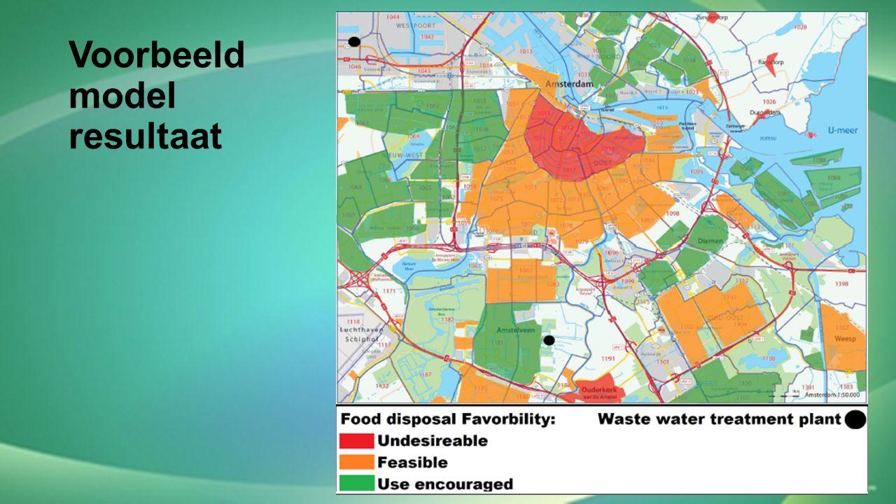 Conclusie: Voedselvermalers aansluiten op het NL's rioleringsysteem d.m.v.
