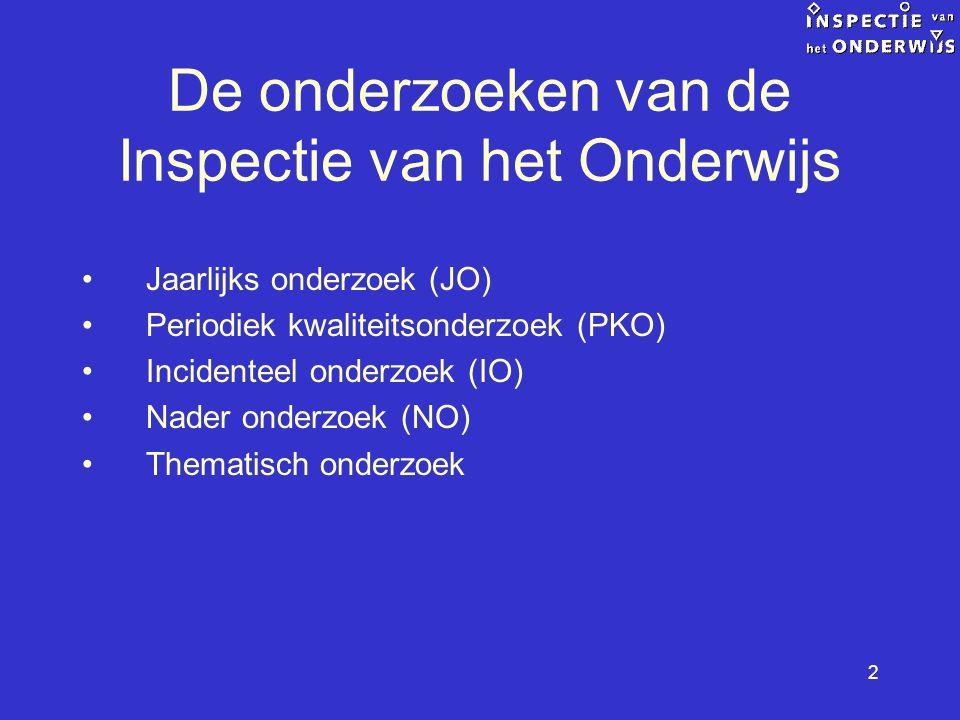2 De onderzoeken van de Inspectie van het Onderwijs Jaarlijks onderzoek (JO) Periodiek kwaliteitsonderzoek (PKO) Incidenteel onderzoek (IO) Nader onderzoek (NO) Thematisch onderzoek