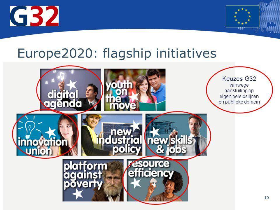 10 Europese Unie Regionaal Beleid – Werkgelegenheid, sociale zaken en insluiting Europe2020: flagship initiatives Keuzes G32 vanwege aansluiting op eigen beleidslijnen en publieke domein