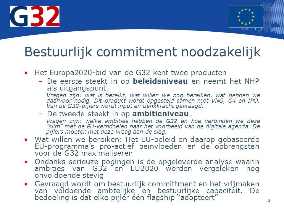 3 Europese Unie Regionaal Beleid – Werkgelegenheid, sociale zaken en insluiting Bestuurlijk commitment noodzakelijk Het Europa2020-bid van de G32 kent twee producten –De eerste steekt in op beleidsniveau en neemt het NHP als uitgangspunt.