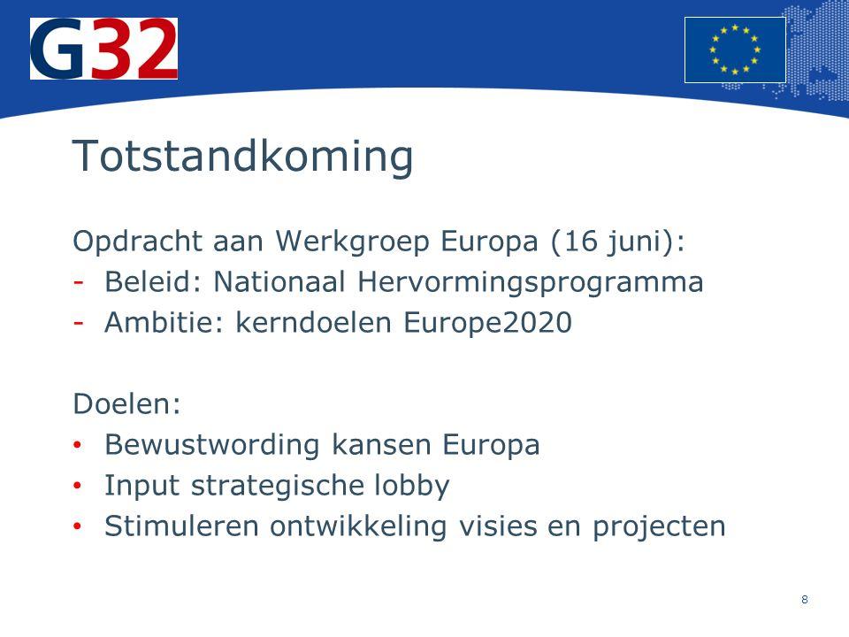 9 Europese Unie Regionaal Beleid – Werkgelegenheid, sociale zaken en insluiting Europe2020: naar een slimme, duurzame en sociale groei.