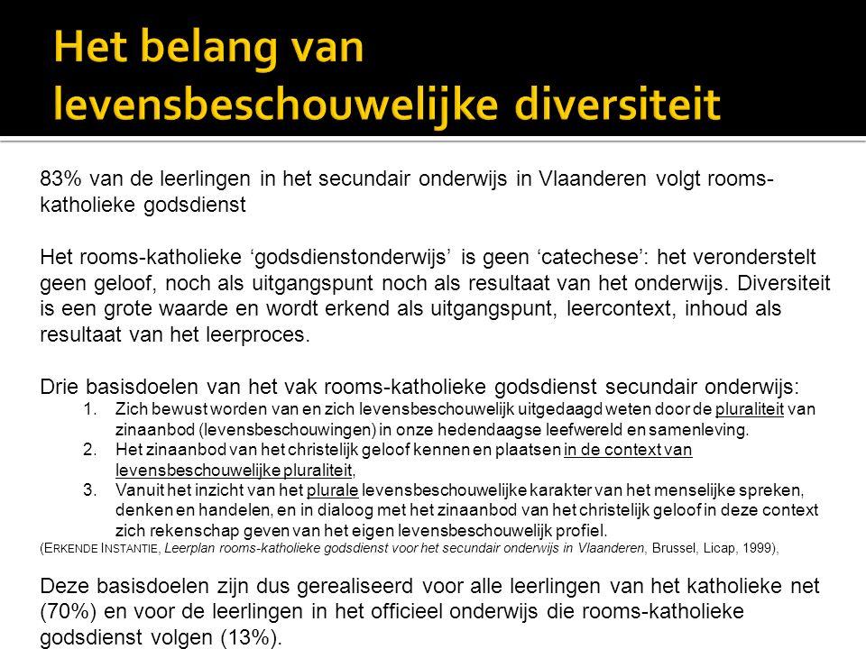 83% van de leerlingen in het secundair onderwijs in Vlaanderen volgt rooms- katholieke godsdienst Het rooms-katholieke 'godsdienstonderwijs' is geen 'catechese': het veronderstelt geen geloof, noch als uitgangspunt noch als resultaat van het onderwijs.