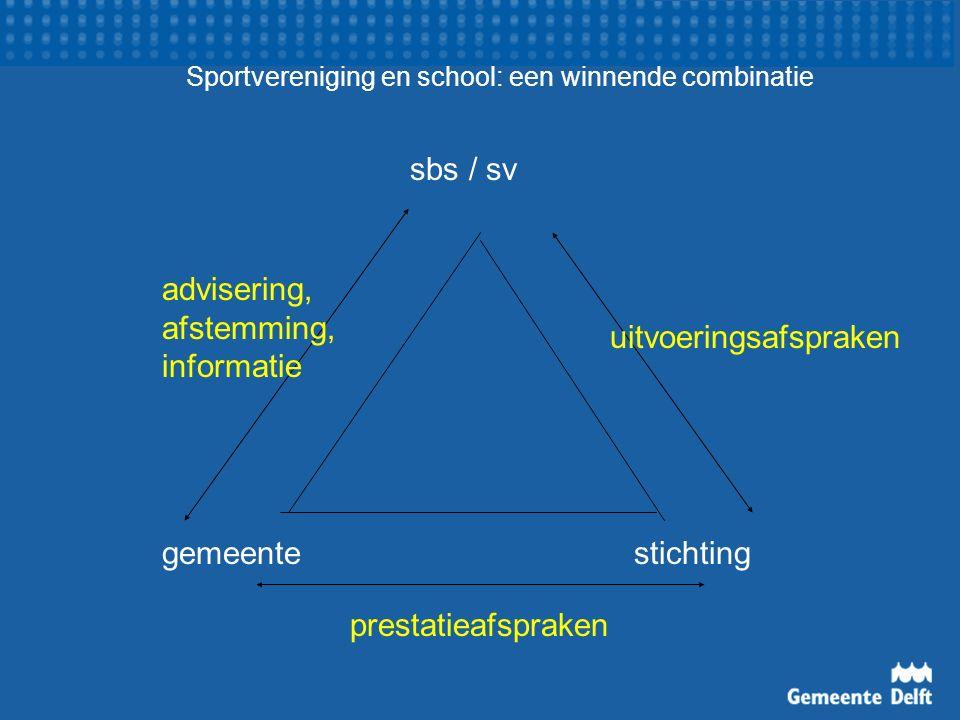 Sportvereniging en school: een winnende combinatie gemeentestichting sbs / sv prestatieafspraken uitvoeringsafspraken advisering, afstemming, informat