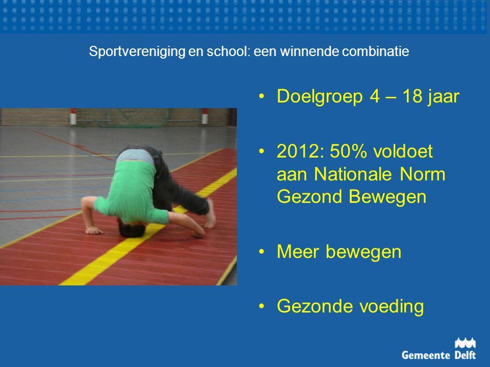Sportvereniging en school: een winnende combinatie Doelgroep 4 – 18 jaar 2012: 50% voldoet aan Nationale Norm Gezond Bewegen Meer bewegen Gezonde voeding