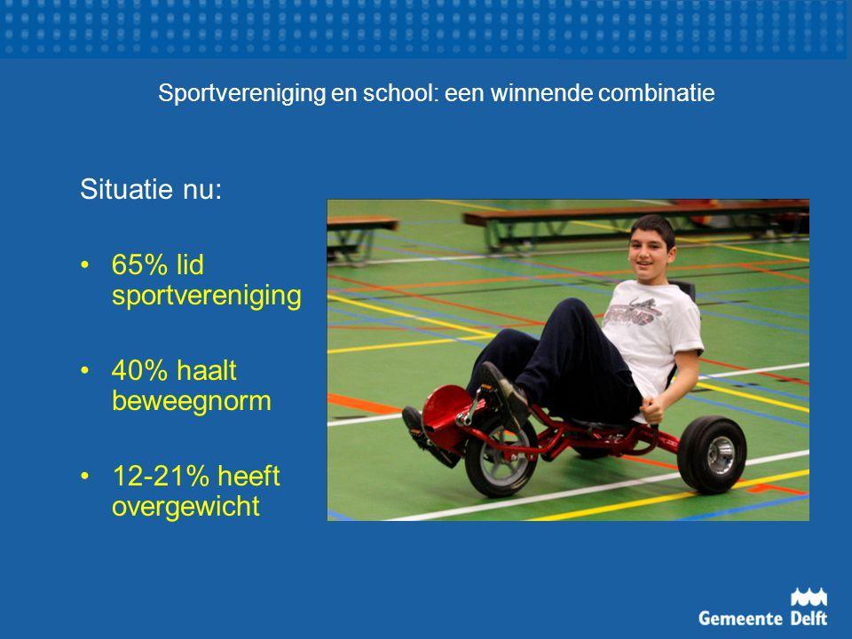 Sportvereniging en school: een winnende combinatie Situatie nu: 65% lid sportvereniging 40% haalt beweegnorm 12-21% heeft overgewicht