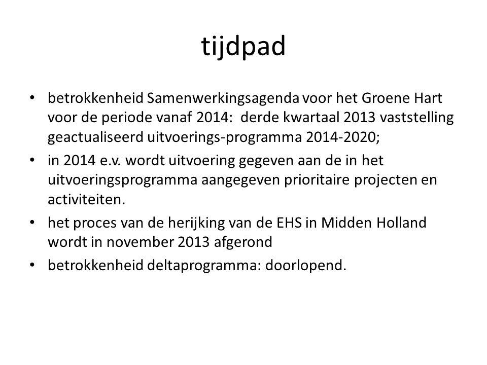 tijdpad betrokkenheid Samenwerkingsagenda voor het Groene Hart voor de periode vanaf 2014: derde kwartaal 2013 vaststelling geactualiseerd uitvoerings