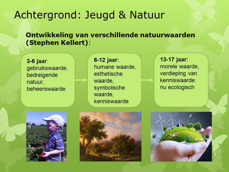 Ontwikkeling van verschillende natuurwaarden (Stephen Kellert): 3-6 jaar: gebruikswaarde, bedreigende natuur, beheerswaarde 6-12 jaar: humane waarde, esthetische waarde, symbolische waarde, kenniswaarde 13-17 jaar: morele waarde, verdieping van kenniswaarde: nu ecologisch Achtergrond: Jeugd & Natuur