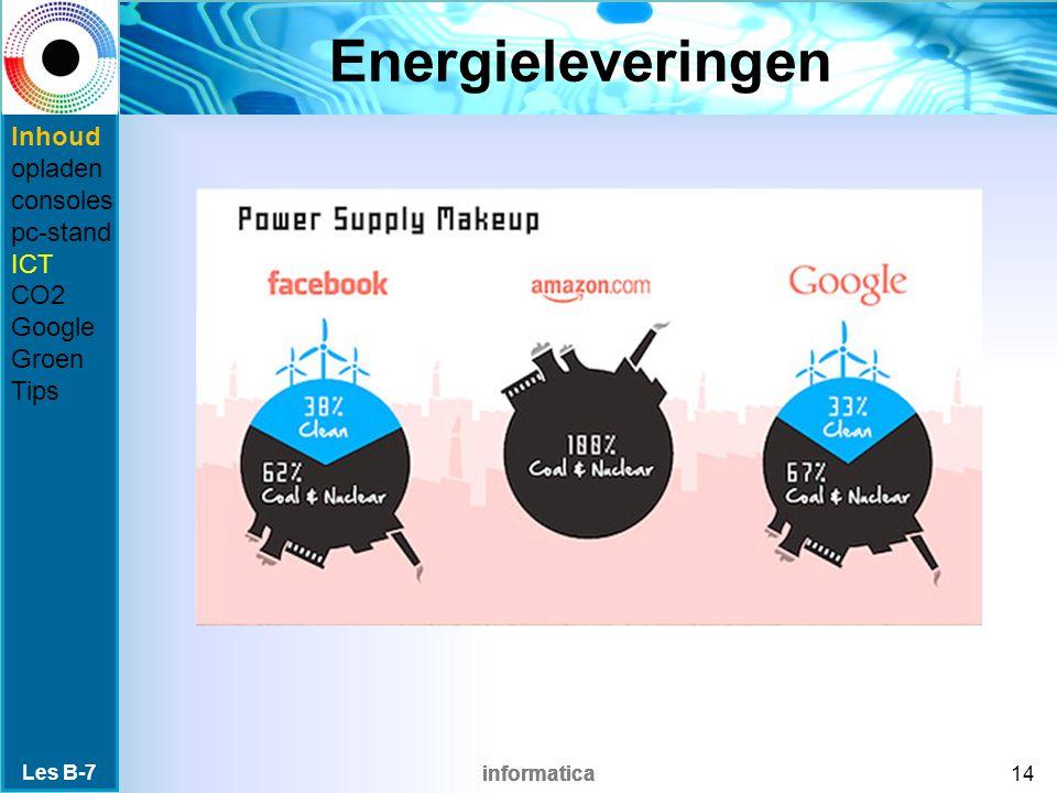 informatica Energieleveringen Les B-7 14 Inhoud opladen consoles pc-stand ICT CO2 Google Groen Tips
