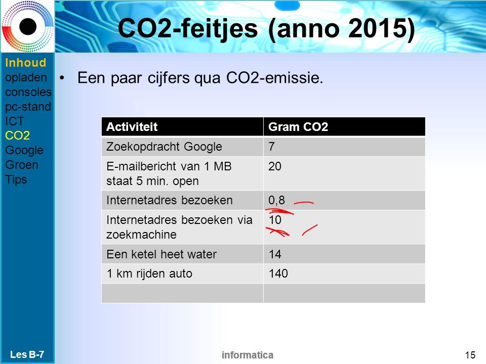 informatica CO2-feitjes (anno 2015) Een paar cijfers qua CO2-emissie. Les B-7 15 ActiviteitGram CO2 Zoekopdracht Google7 E-mailbericht van 1 MB staat