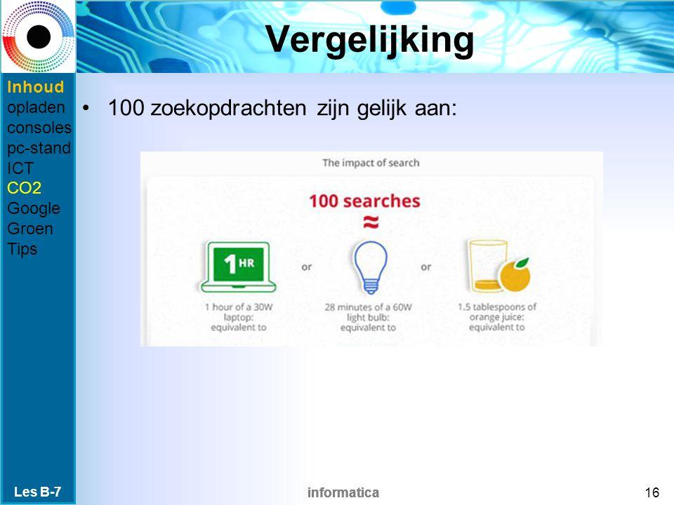 informatica Vergelijking 100 zoekopdrachten zijn gelijk aan: Les B-7 16 Inhoud opladen consoles pc-stand ICT CO2 Google Groen Tips