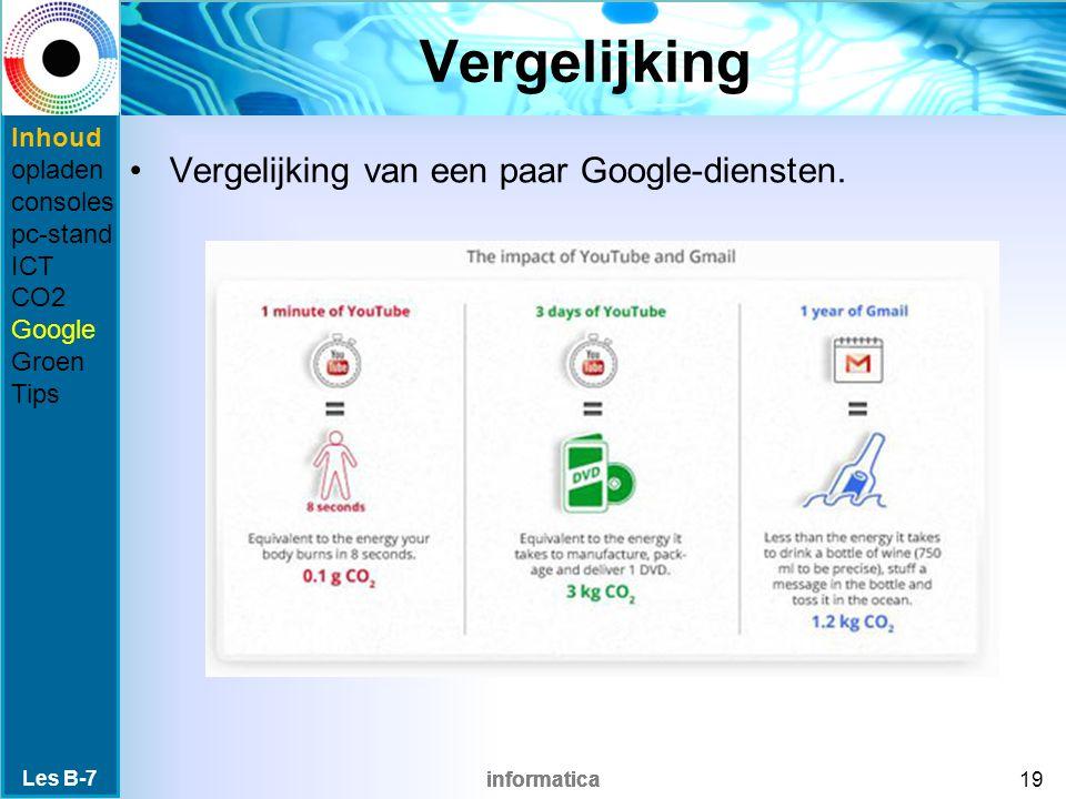 informatica Vergelijking Vergelijking van een paar Google-diensten. Les B-7 19 Inhoud opladen consoles pc-stand ICT CO2 Google Groen Tips