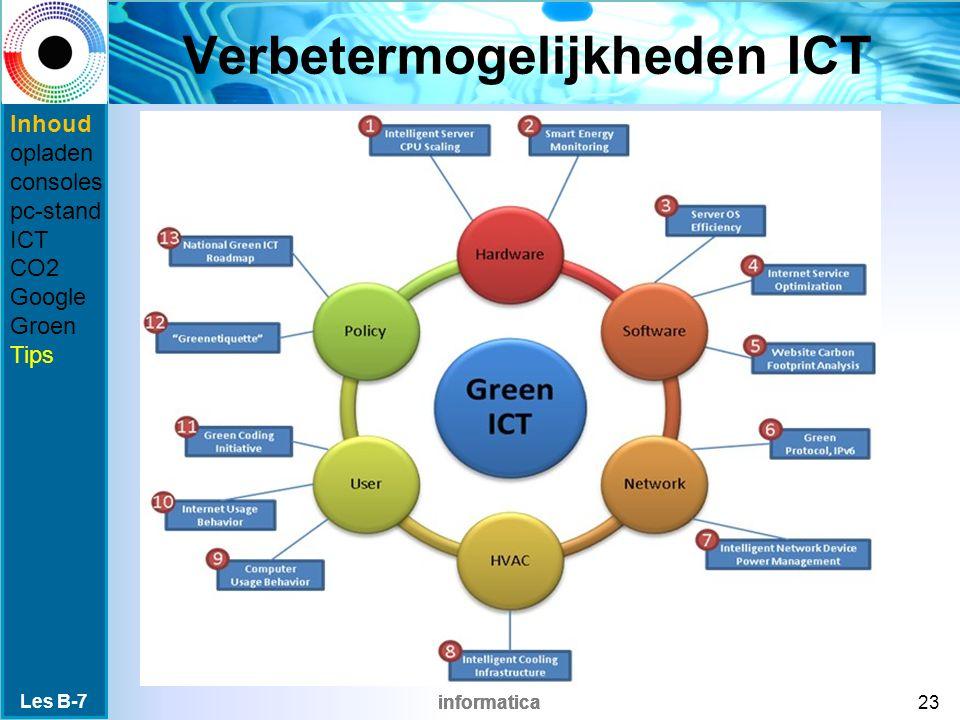 informatica Verbetermogelijkheden ICT Les B-7 23 Inhoud opladen consoles pc-stand ICT CO2 Google Groen Tips