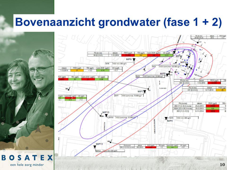 10 Bovenaanzicht grondwater (fase 1 + 2)