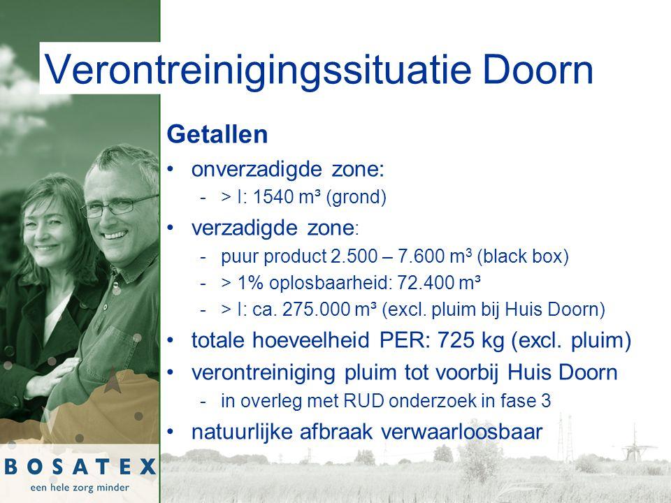 32 Getallen onverzadigde zone: -> I: 1540 m³ (grond) verzadigde zone : -puur product 2.500 – 7.600 m 3 (black box) -> 1% oplosbaarheid: 72.400 m³ -> I: ca.