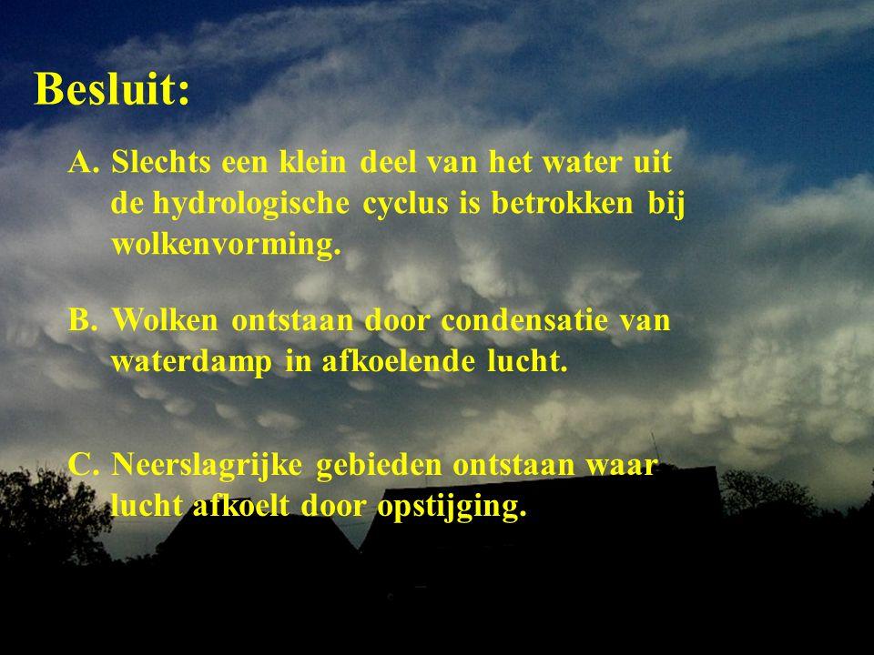 Besluit: A.Slechts een klein deel van het water uit de hydrologische cyclus is betrokken bij wolkenvorming. B.Wolken ontstaan door condensatie van wat
