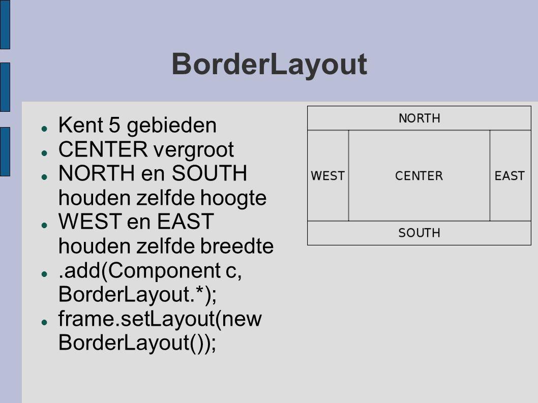 BorderLayout Kent 5 gebieden CENTER vergroot NORTH en SOUTH houden zelfde hoogte WEST en EAST houden zelfde breedte.add(Component c, BorderLayout.*);