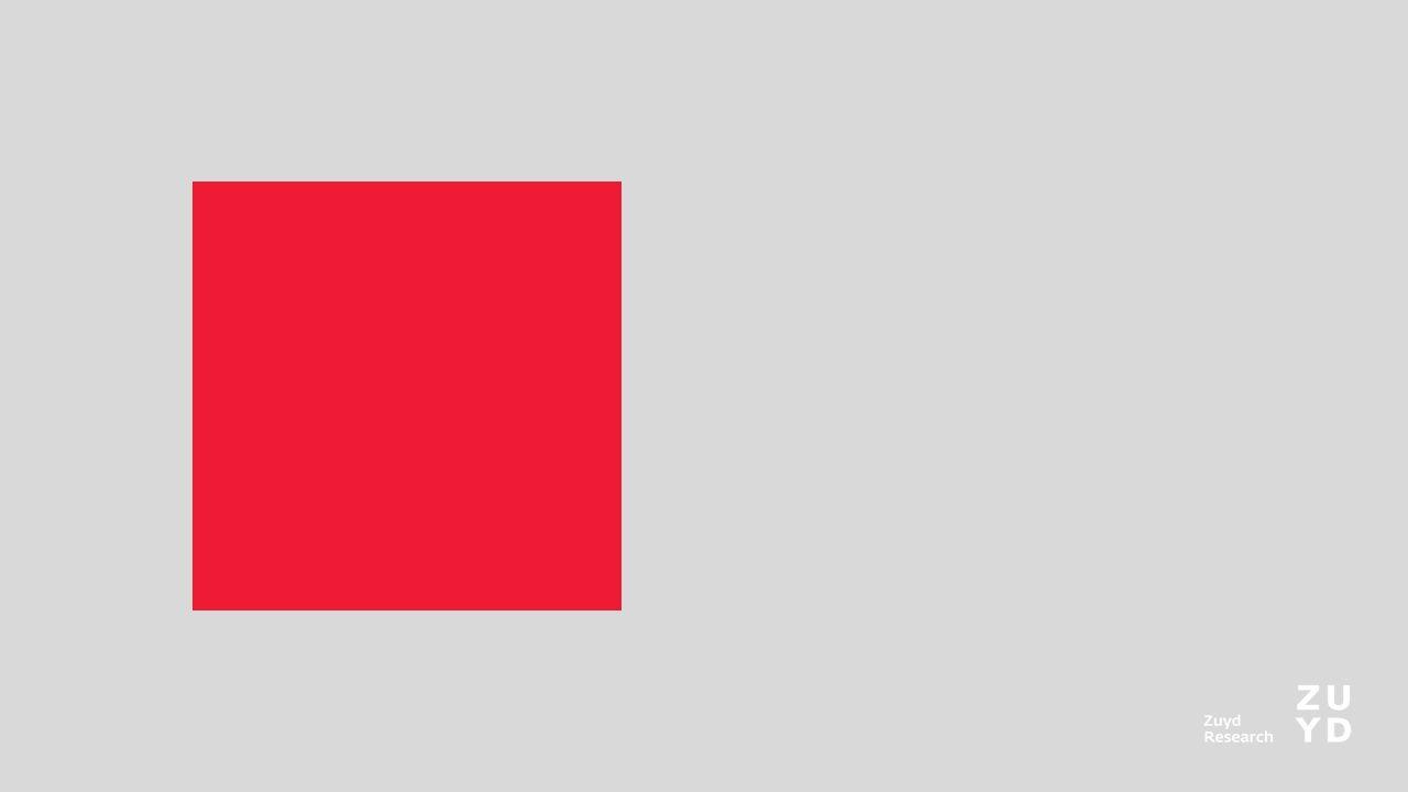 Slide type ZUYD HUISSTIJL KLEUREN Terwijl je een object geselecteerd hebt, navigeer naar het tabje hulpmiddelen voor tekenen Klik nu op opvullen van vorm en selecteer het pipet 1 2 3 Je muis cursor is nu veranderd naar een pipetje.