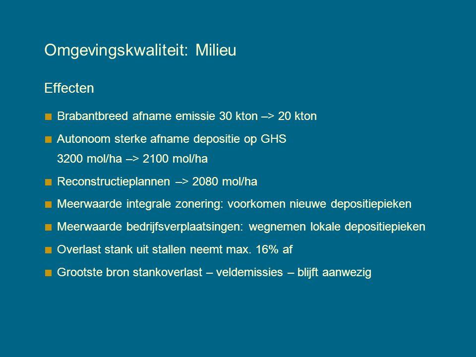 Brabantbreed afname emissie 30 kton –> 20 kton Autonoom sterke afname depositie op GHS 3200 mol/ha –> 2100 mol/ha Reconstructieplannen –> 2080 mol/ha