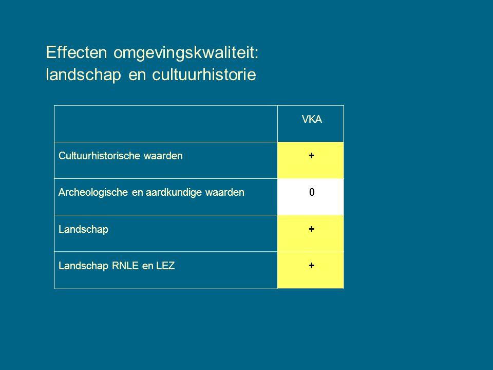 Effecten omgevingskwaliteit: landschap en cultuurhistorie VKA Cultuurhistorische waarden+ Archeologische en aardkundige waarden0 Landschap+ Landschap RNLE en LEZ+