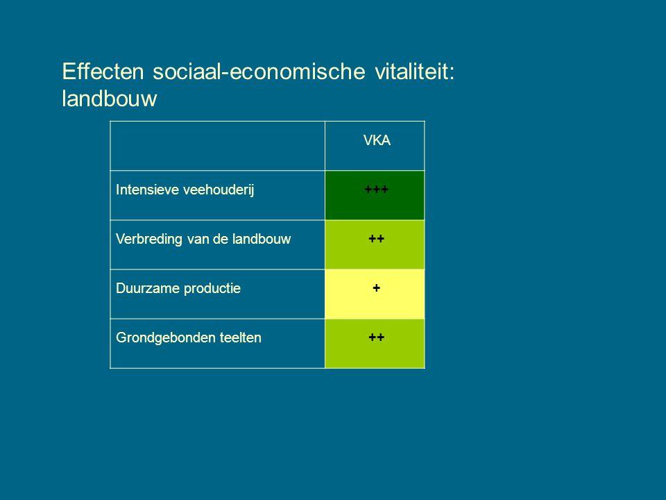 Effecten sociaal-economische vitaliteit: landbouw VKA Intensieve veehouderij+++ Verbreding van de landbouw++ Duurzame productie+ Grondgebonden teelten