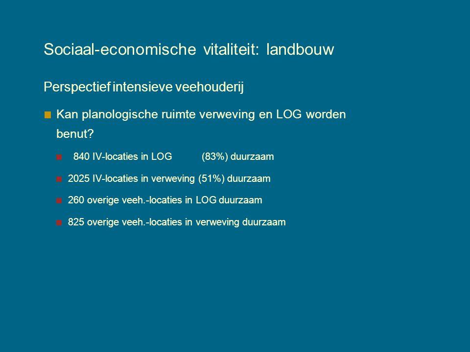 Kan planologische ruimte verweving en LOG worden benut? 840 IV-locaties in LOG (83%) duurzaam 2025 IV-locaties in verweving (51%) duurzaam 260 overige