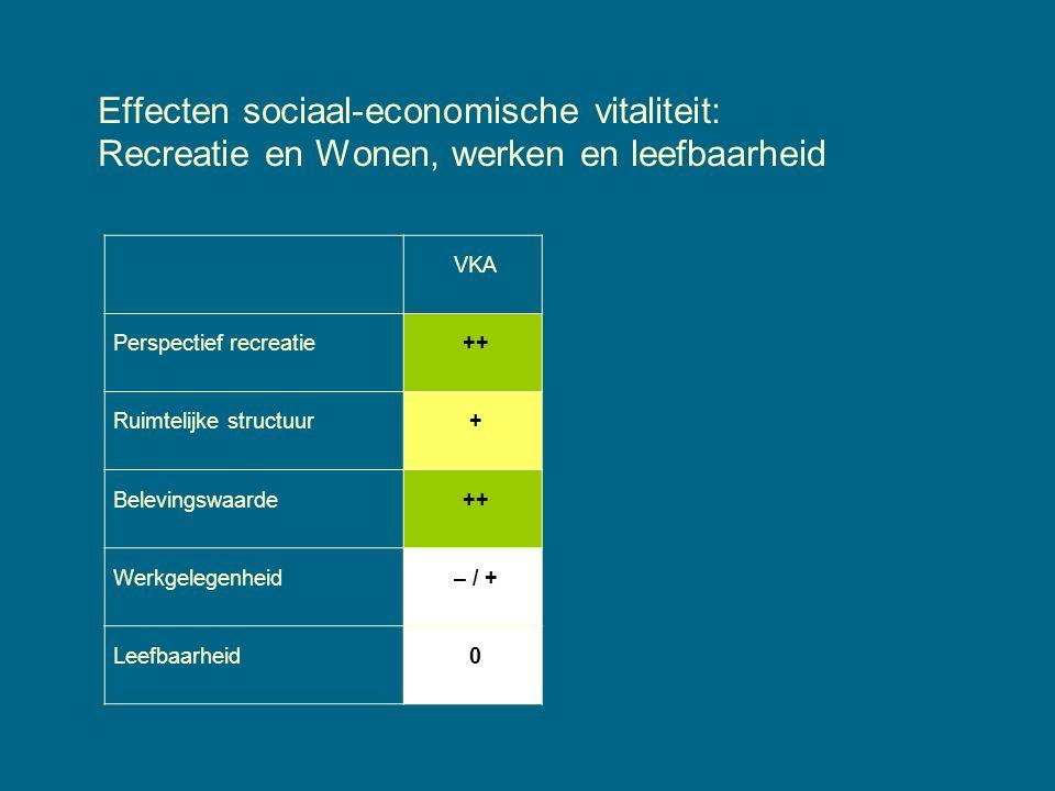 VKA Perspectief recreatie++ Ruimtelijke structuur+ Belevingswaarde++ Werkgelegenheid– / + Leefbaarheid0 Effecten sociaal-economische vitaliteit: Recreatie en Wonen, werken en leefbaarheid