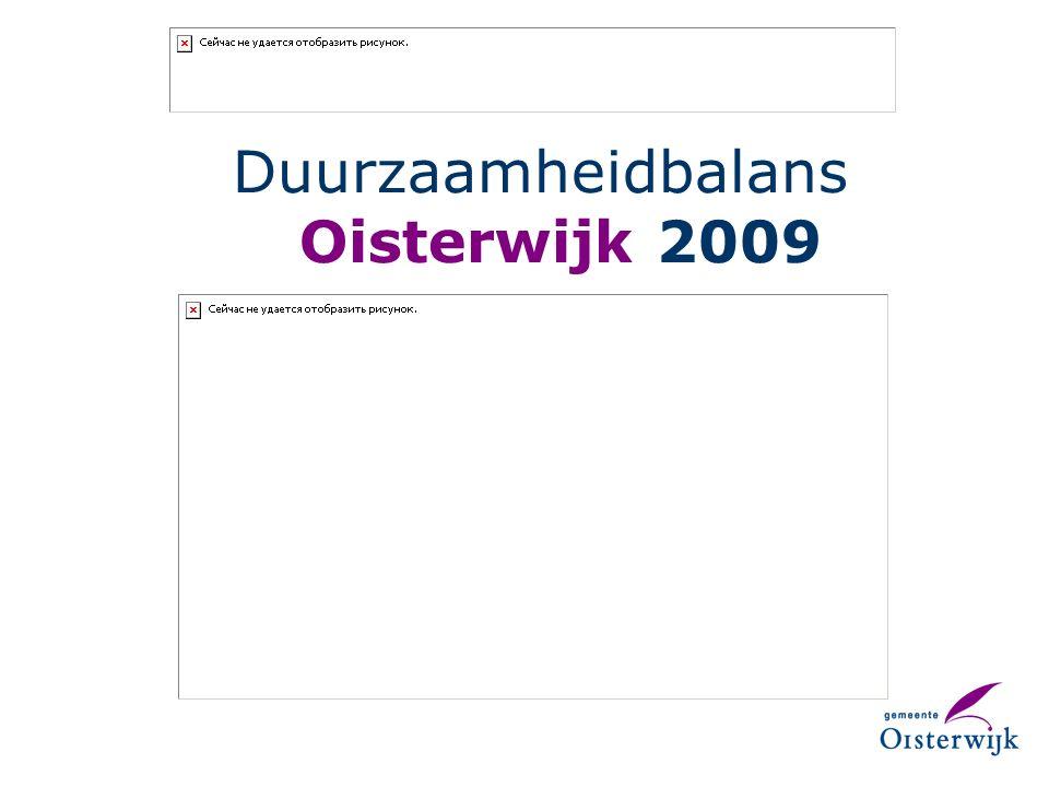 Duurzaamheidbalans Oisterwijk 2009