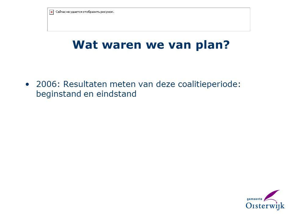 Wat waren we van plan? 2006: Resultaten meten van deze coalitieperiode: beginstand en eindstand