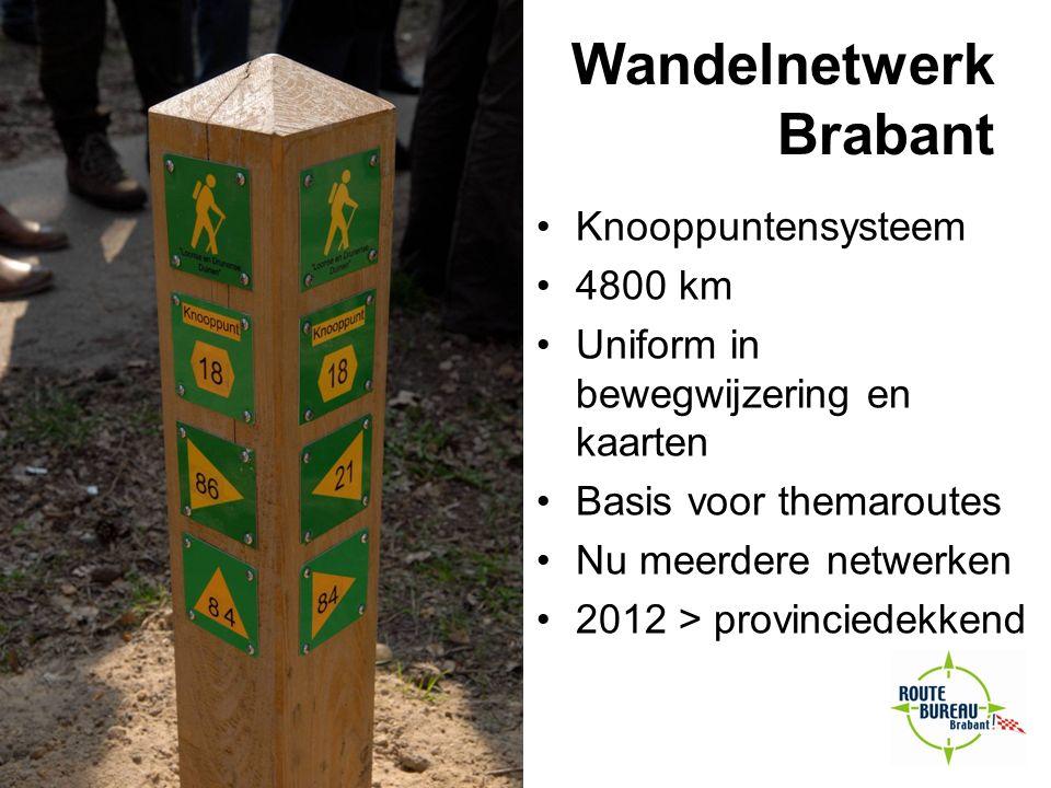 Wandelnetwerk Brabant Knooppuntensysteem 4800 km Uniform in bewegwijzering en kaarten Basis voor themaroutes Nu meerdere netwerken 2012 > provinciedekkend