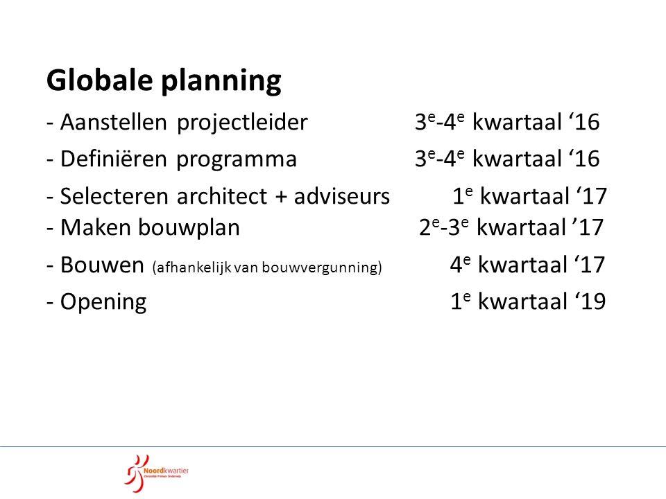Globale planning - Aanstellen projectleider 3 e -4 e kwartaal '16 - Definiëren programma 3 e -4 e kwartaal '16 - Selecteren architect + adviseurs 1 e kwartaal '17 - Maken bouwplan 2 e -3 e kwartaal '17 - Bouwen (afhankelijk van bouwvergunning) 4 e kwartaal '17 - Opening 1 e kwartaal '19