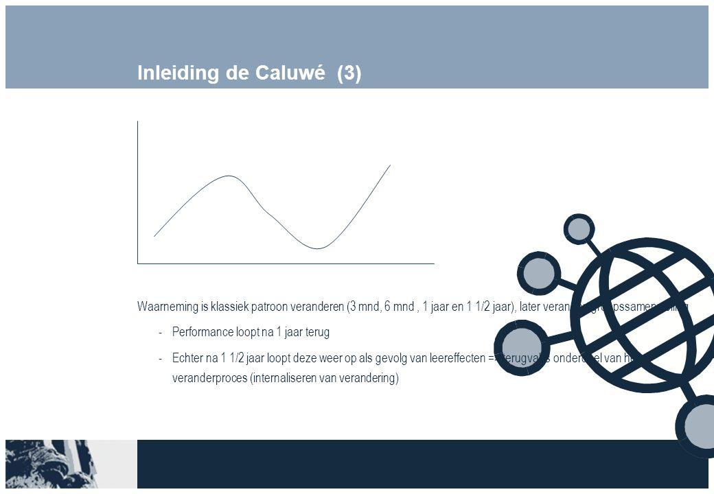 Inleiding de Caluwé (3) Waarneming is klassiek patroon veranderen (3 mnd, 6 mnd, 1 jaar en 1 1/2 jaar), later verandert groepssamenstelling Performance loopt na 1 jaar terug Echter na 1 1/2 jaar loopt deze weer op als gevolg van leereffecten => terugval is onderdeel van het veranderproces (internaliseren van verandering)