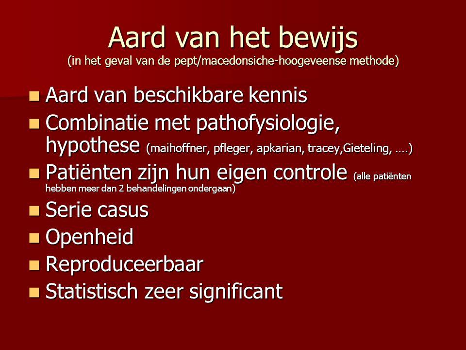 Aard van het bewijs (in het geval van de pept/macedonsiche-hoogeveense methode) Aard van beschikbare kennis Aard van beschikbare kennis Combinatie met pathofysiologie, hypothese (maihoffner, pfleger, apkarian, tracey,Gieteling, ….) Combinatie met pathofysiologie, hypothese (maihoffner, pfleger, apkarian, tracey,Gieteling, ….) Patiënten zijn hun eigen controle (alle patiënten hebben meer dan 2 behandelingen ondergaan) Patiënten zijn hun eigen controle (alle patiënten hebben meer dan 2 behandelingen ondergaan) Serie casus Serie casus Openheid Openheid Reproduceerbaar Reproduceerbaar Statistisch zeer significant Statistisch zeer significant
