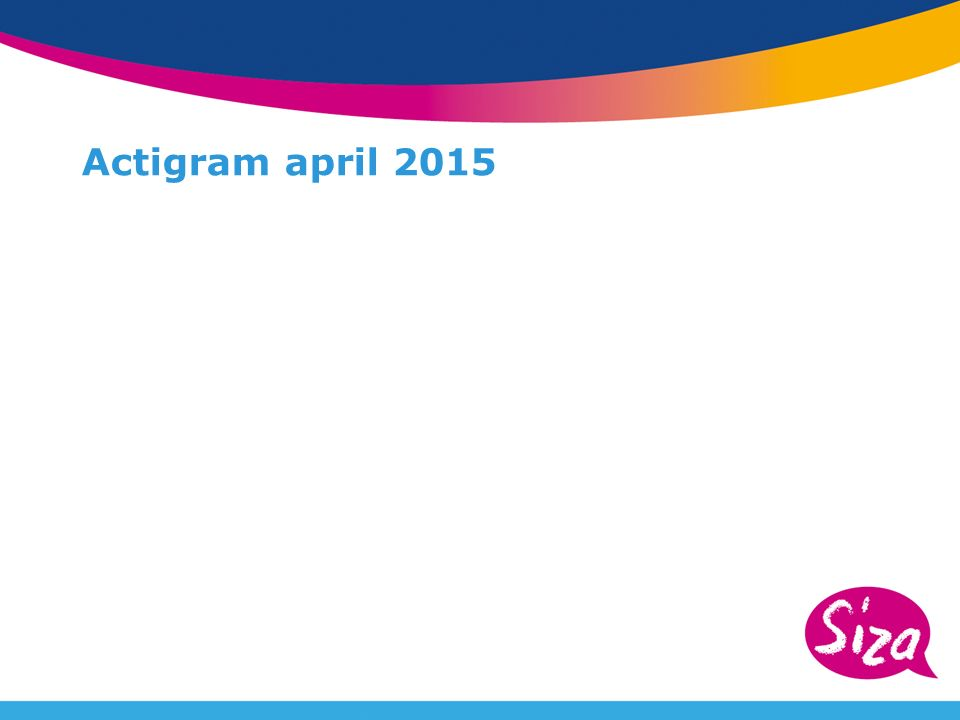 Actigram april 2015