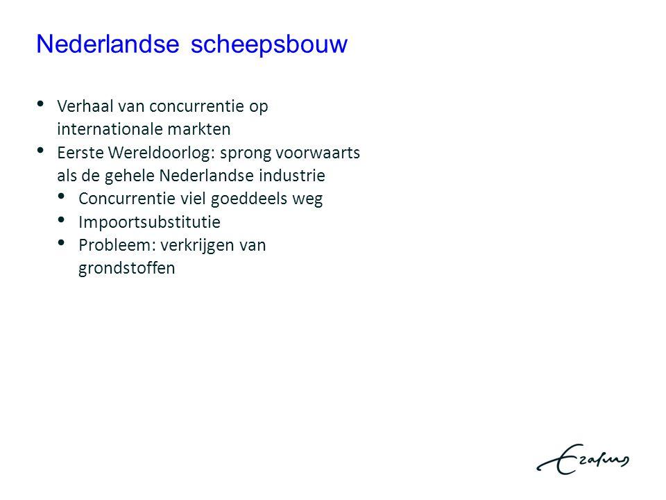 Nederlandse scheepsbouw Verhaal van concurrentie op internationale markten Eerste Wereldoorlog: sprong voorwaarts als de gehele Nederlandse industrie