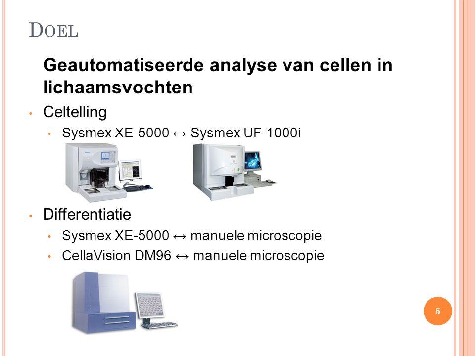B ODY F LUID M ODE XE-5000 Body Fluid Mode Background check Celtelling Differentiatie: 2 DIFF (op aantal WBC) PMN = polymorfonucleairen neutrofielen en eosinofielen MN = mononucleairen lymfocyten en monocyten 6
