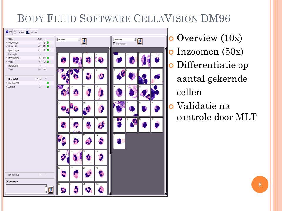 B ODY F LUID S OFTWARE C ELLA V ISION DM96 Overview (10x) Inzoomen (50x) Differentiatie op aantal gekernde cellen Validatie na controle door MLT 8