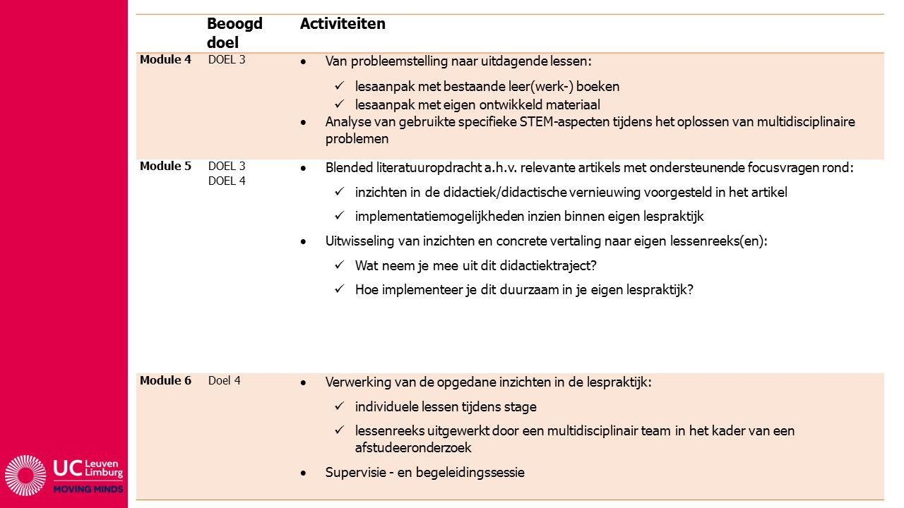 Beoogd doel Activiteiten Module 4DOEL 3  Van probleemstelling naar uitdagende lessen: lesaanpak met bestaande leer(werk-) boeken lesaanpak met eigen