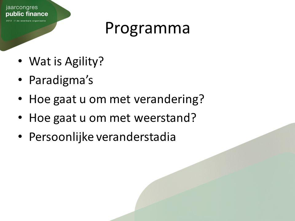 Programma Wat is Agility.Paradigma's Hoe gaat u om met verandering.