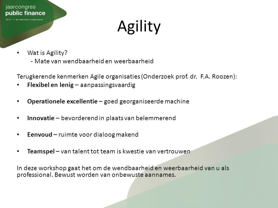 Agility Wat is Agility.