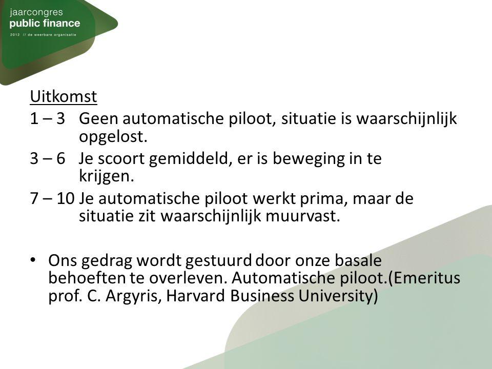 Uitkomst 1 – 3 Geen automatische piloot, situatie is waarschijnlijk opgelost.