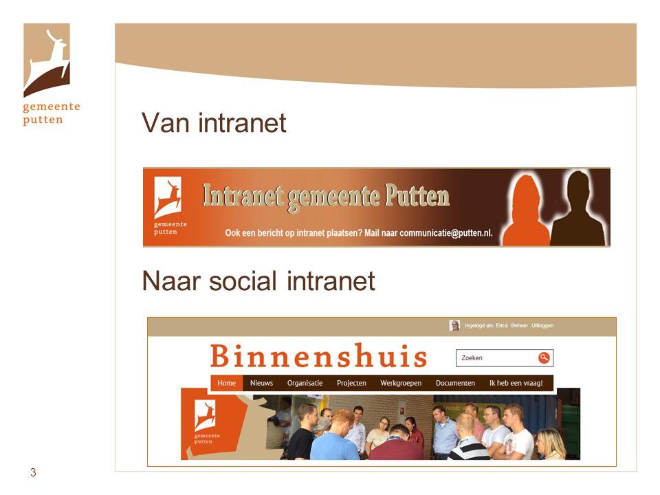 Van intranet Naar social intranet 3
