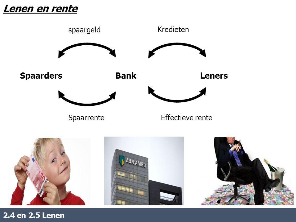 2.4 en 2.5 Lenen BankLenersSpaarders spaargeld Kredieten SpaarrenteEffectieve rente Lenen en rente