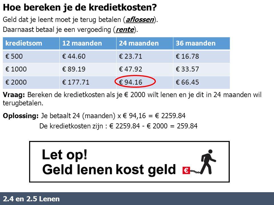 Hoe bereken je de kredietkosten? Geld dat je leent moet je terug betalen (aflossen). Daarnaast betaal je een vergoeding (rente). kredietsom12 maanden2