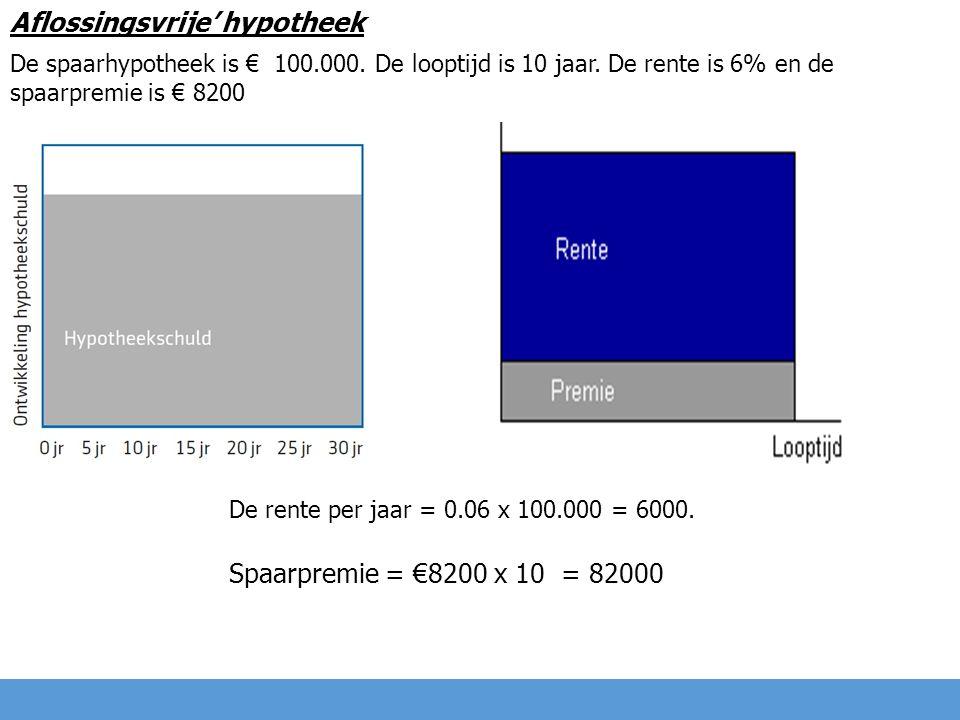 Aflossingsvrije' hypotheek De spaarhypotheek is € 100.000. De looptijd is 10 jaar. De rente is 6% en de spaarpremie is € 8200 De rente per jaar = 0.06