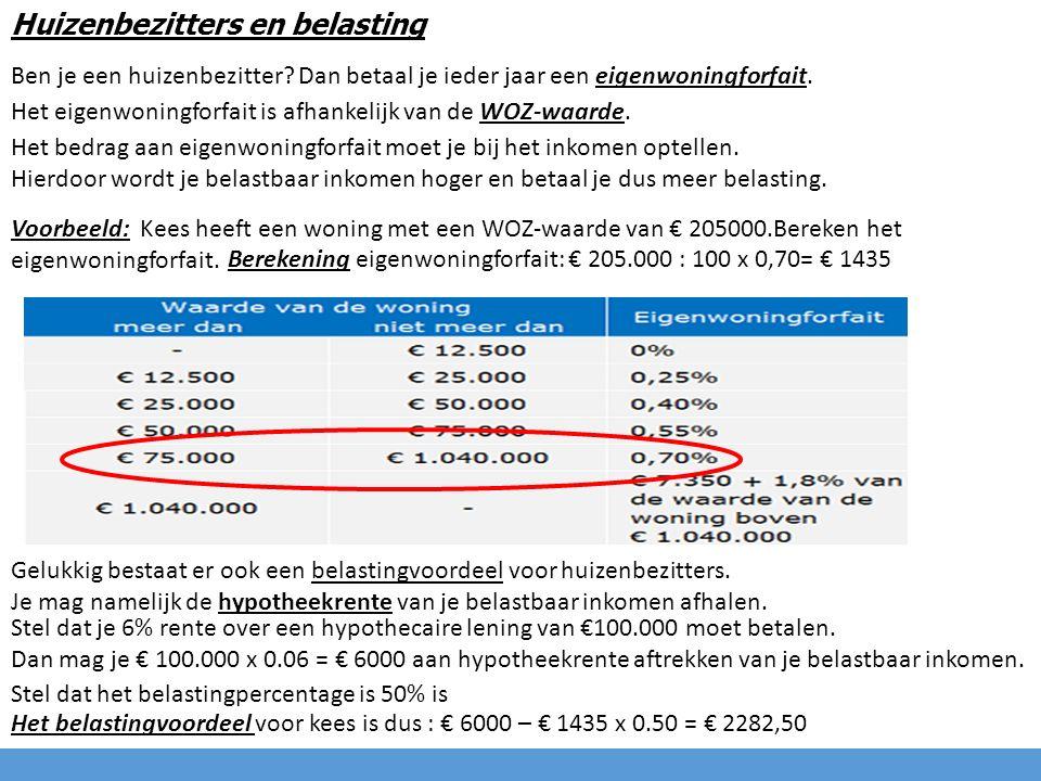 Voorbeeld: Kees heeft een woning met een WOZ-waarde van € 205000.Bereken het eigenwoningforfait. Huizenbezitters en belasting Ben je een huizenbezitte