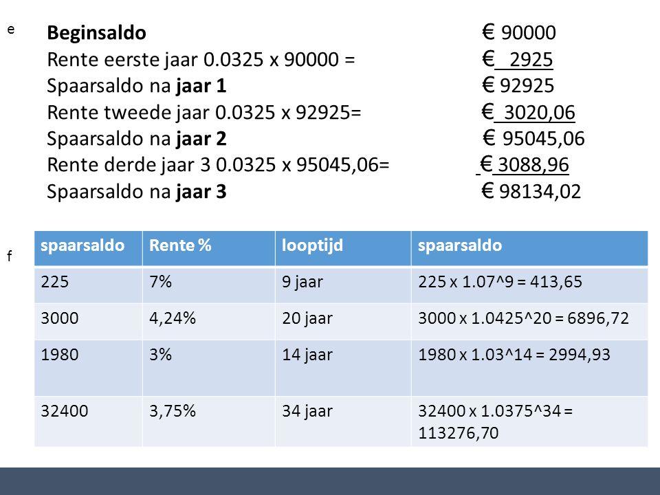 e Beginsaldo € 90000 Rente eerste jaar 0.0325 x 90000 = € 2925 Spaarsaldo na jaar 1 € 92925 Rente tweede jaar 0.0325 x 92925= € 3020,06 Spaarsaldo na jaar 2 € 95045,06 Rente derde jaar 3 0.0325 x 95045,06= € 3088,96 Spaarsaldo na jaar 3 € 98134,02 f spaarsaldoRente %looptijdspaarsaldo 2257%9 jaar225 x 1.07^9 = 413,65 30004,24%20 jaar3000 x 1.0425^20 = 6896,72 19803%14 jaar1980 x 1.03^14 = 2994,93 324003,75%34 jaar32400 x 1.0375^34 = 113276,70