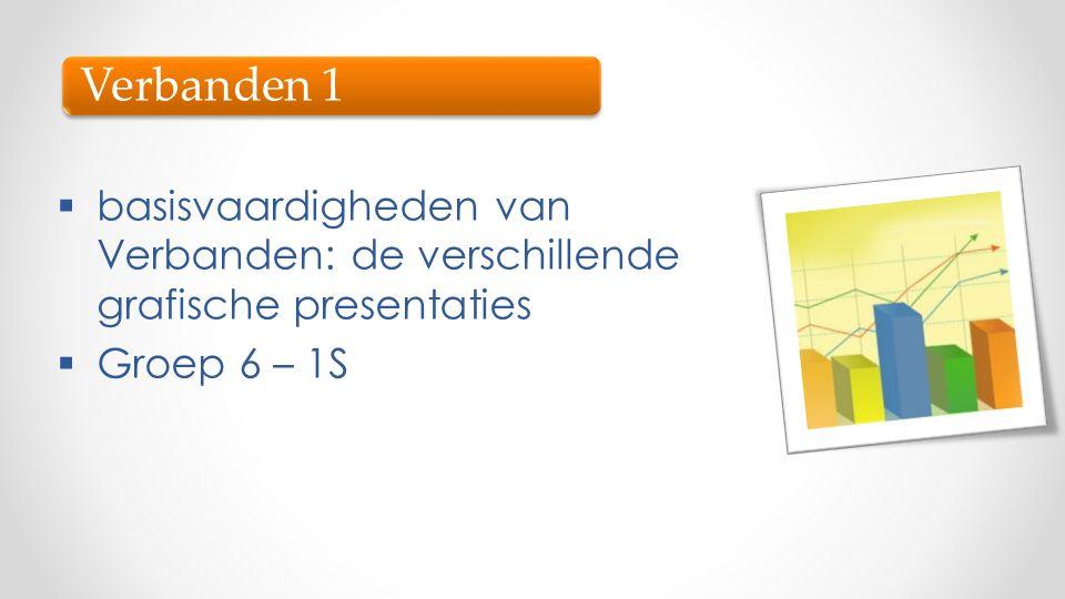  basisvaardigheden van Verbanden: de verschillende grafische presentaties  Groep 6 – 1S Verbanden 1